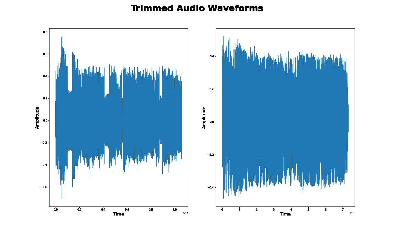 TrimmedAudio